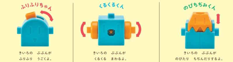 うごく!ロボットのうごくパーツの説明