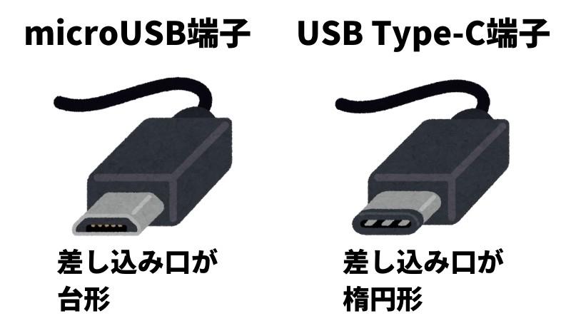 microUSB端子とUSB Type-C端子の違い